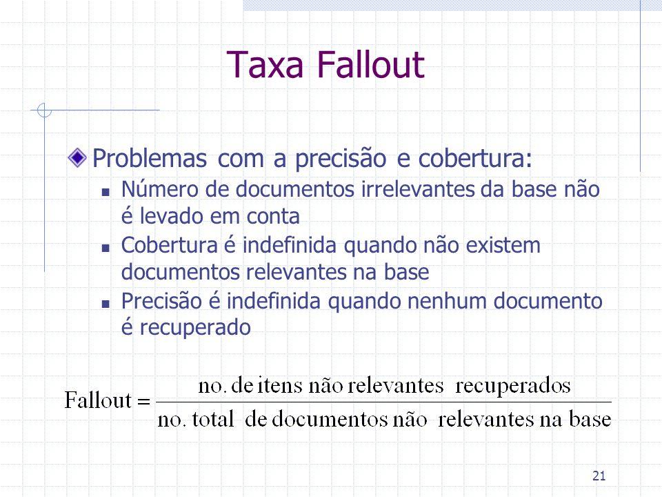 Taxa Fallout Problemas com a precisão e cobertura: