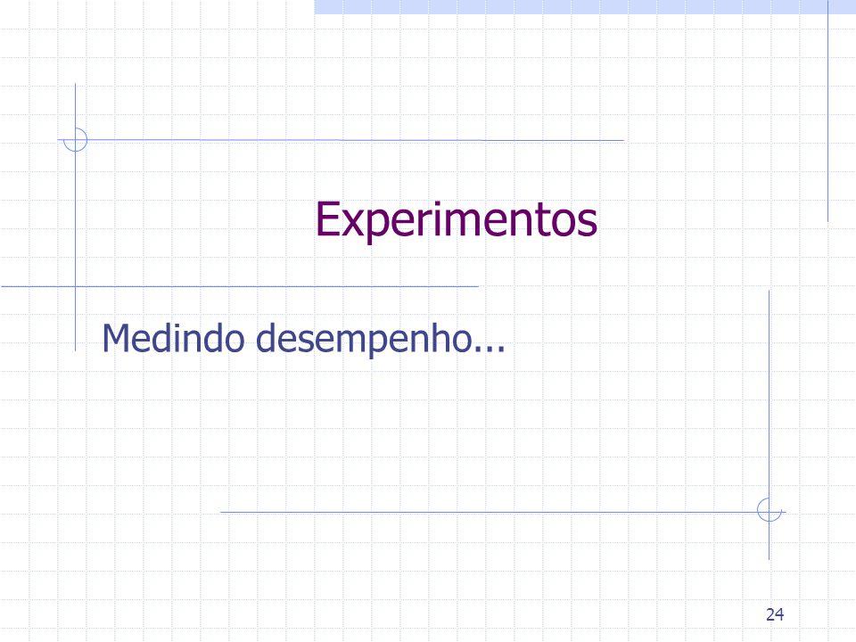 Experimentos Medindo desempenho...