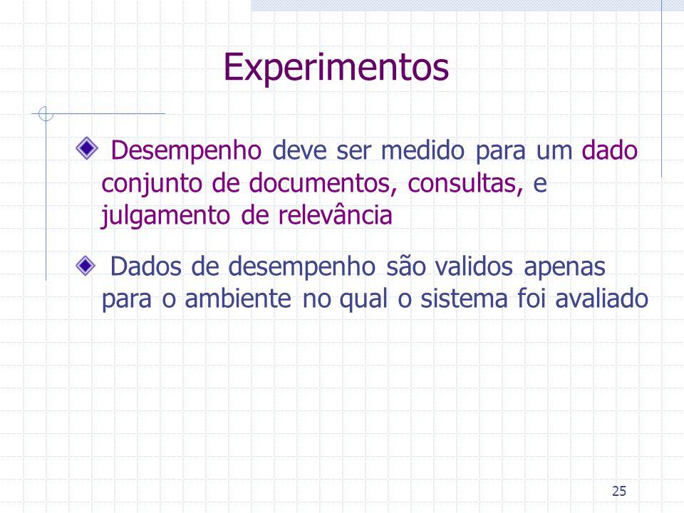 Experimentos Desempenho deve ser medido para um dado conjunto de documentos, consultas, e julgamento de relevância.