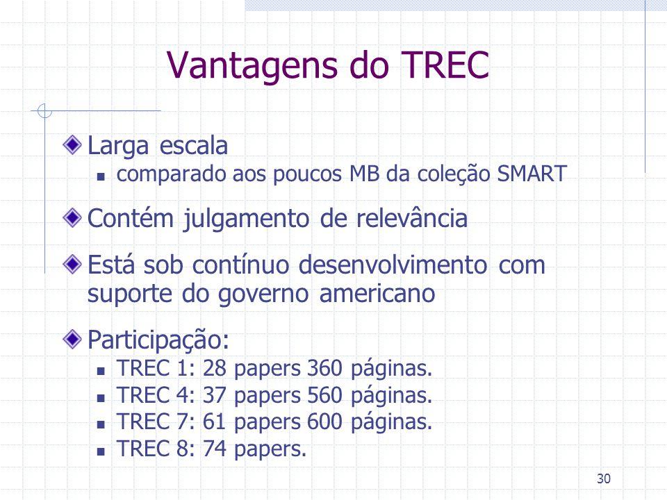 Vantagens do TREC Larga escala Contém julgamento de relevância