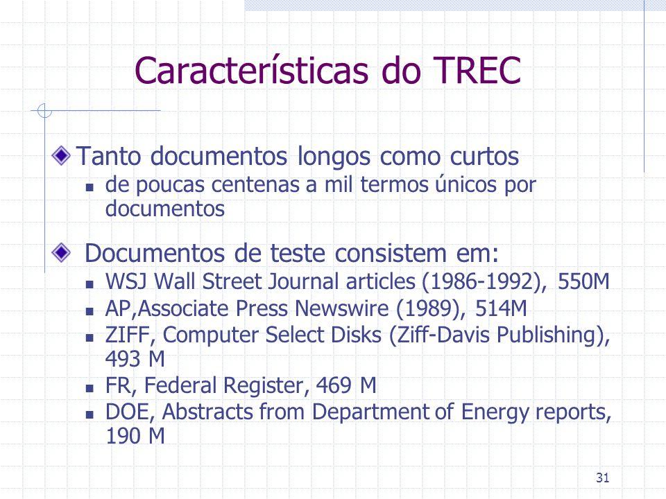 Características do TREC