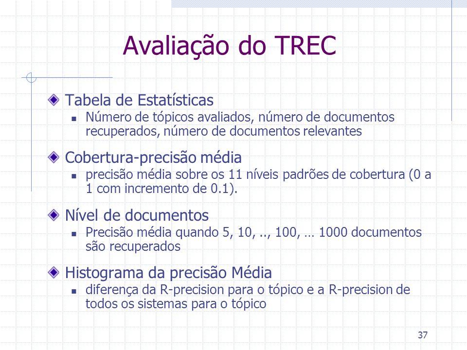 Avaliação do TREC Tabela de Estatísticas Cobertura-precisão média