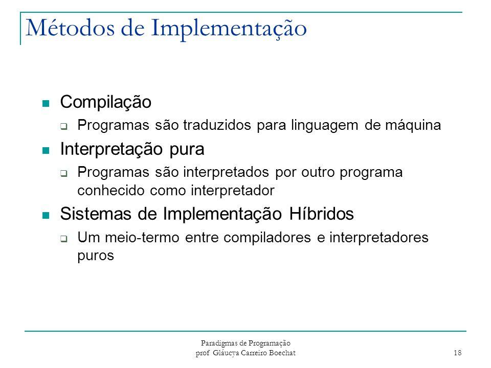 Métodos de Implementação