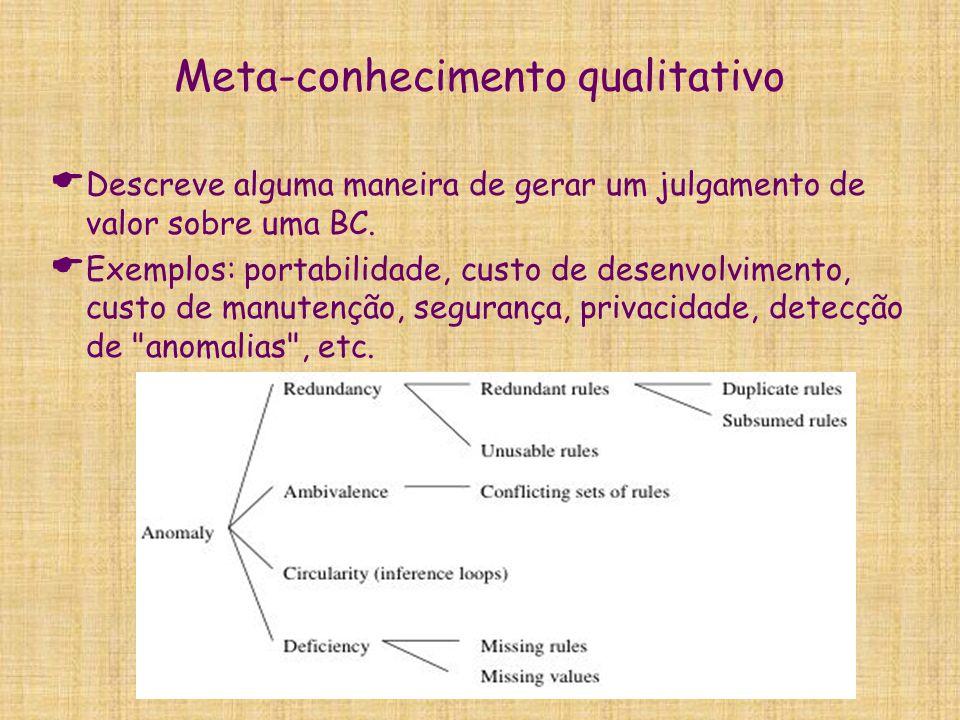 Meta-conhecimento qualitativo