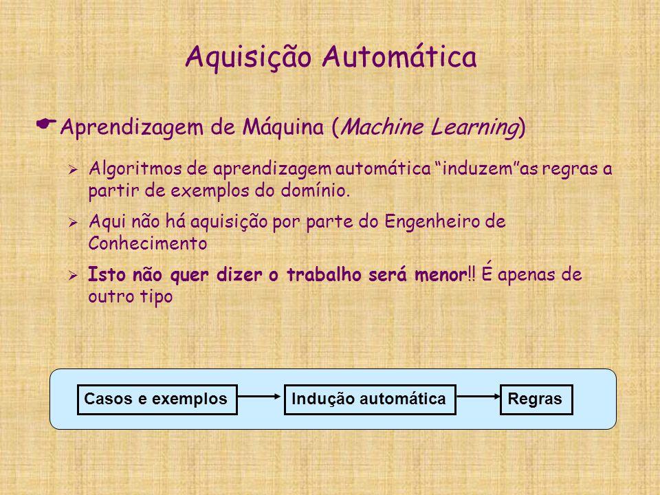 Aquisição Automática Aprendizagem de Máquina (Machine Learning)