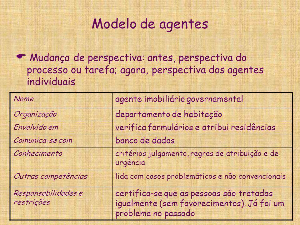 Modelo de agentes Mudança de perspectiva: antes, perspectiva do processo ou tarefa; agora, perspectiva dos agentes individuais.