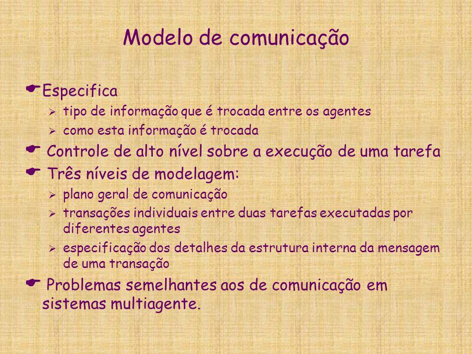 Modelo de comunicação Especifica