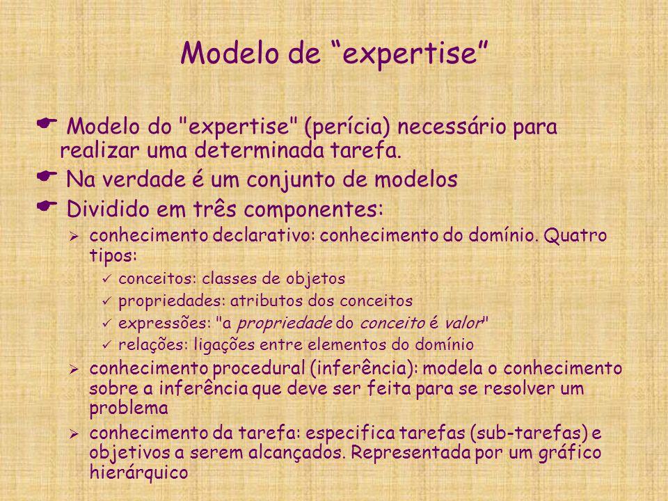 Modelo de expertise Modelo do expertise (perícia) necessário para realizar uma determinada tarefa.
