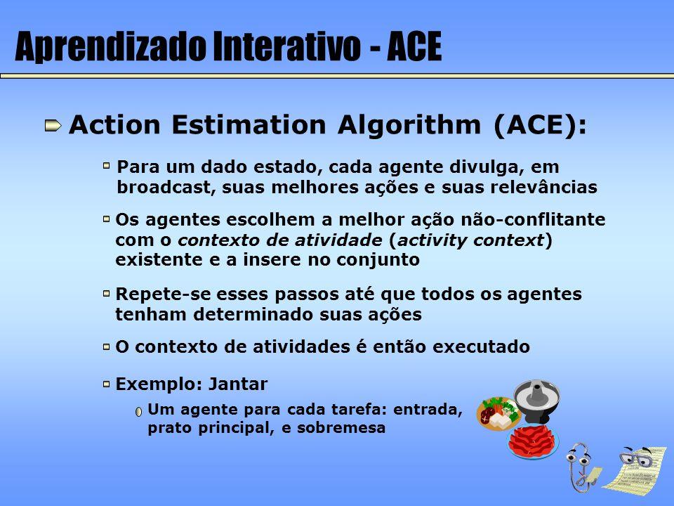 Aprendizado Interativo - ACE