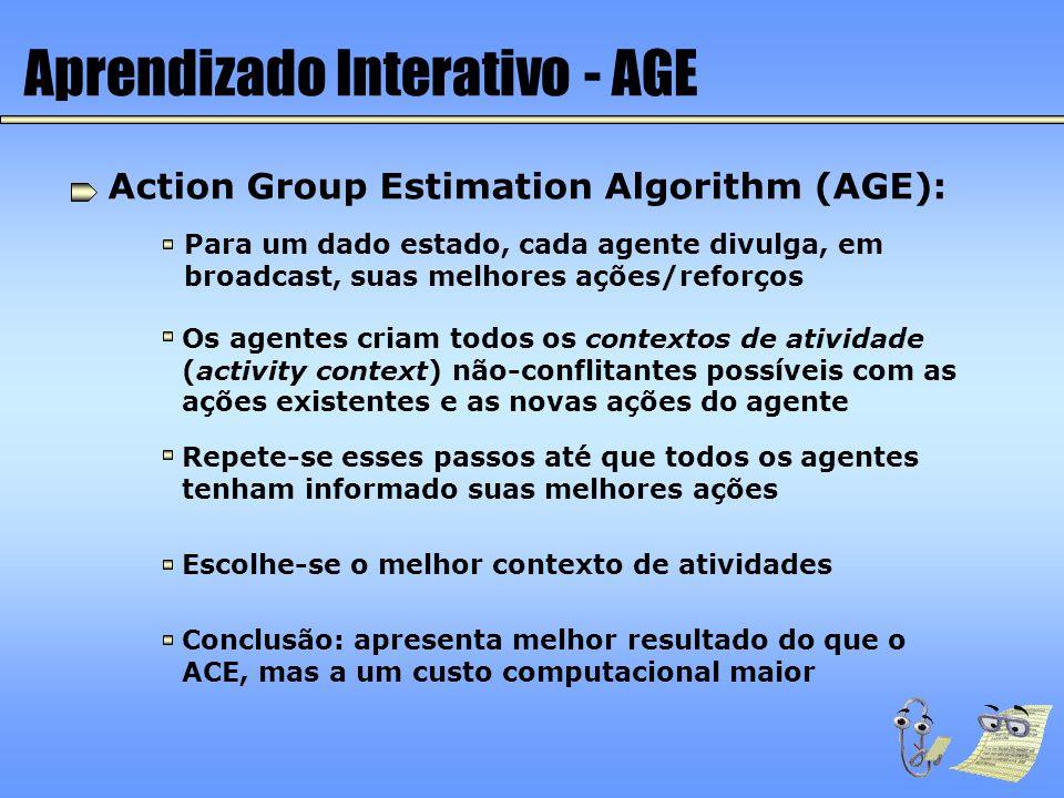 Aprendizado Interativo - AGE