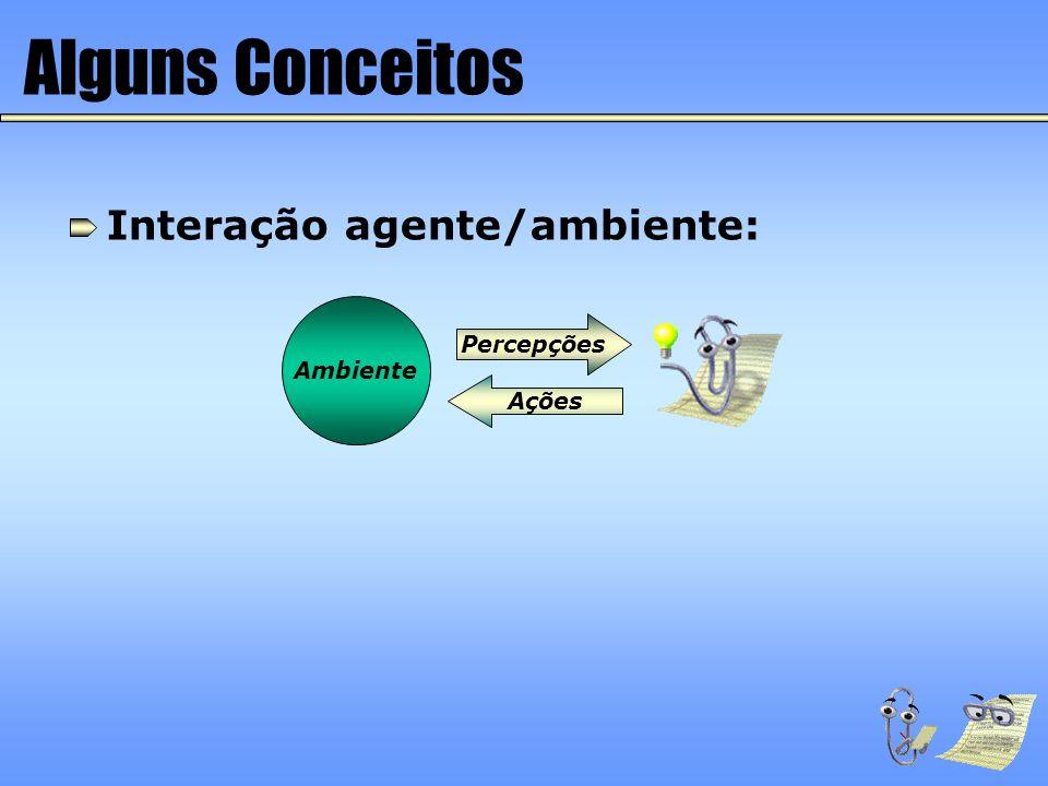 Alguns Conceitos Interação agente/ambiente: Percepções Ambiente Ações
