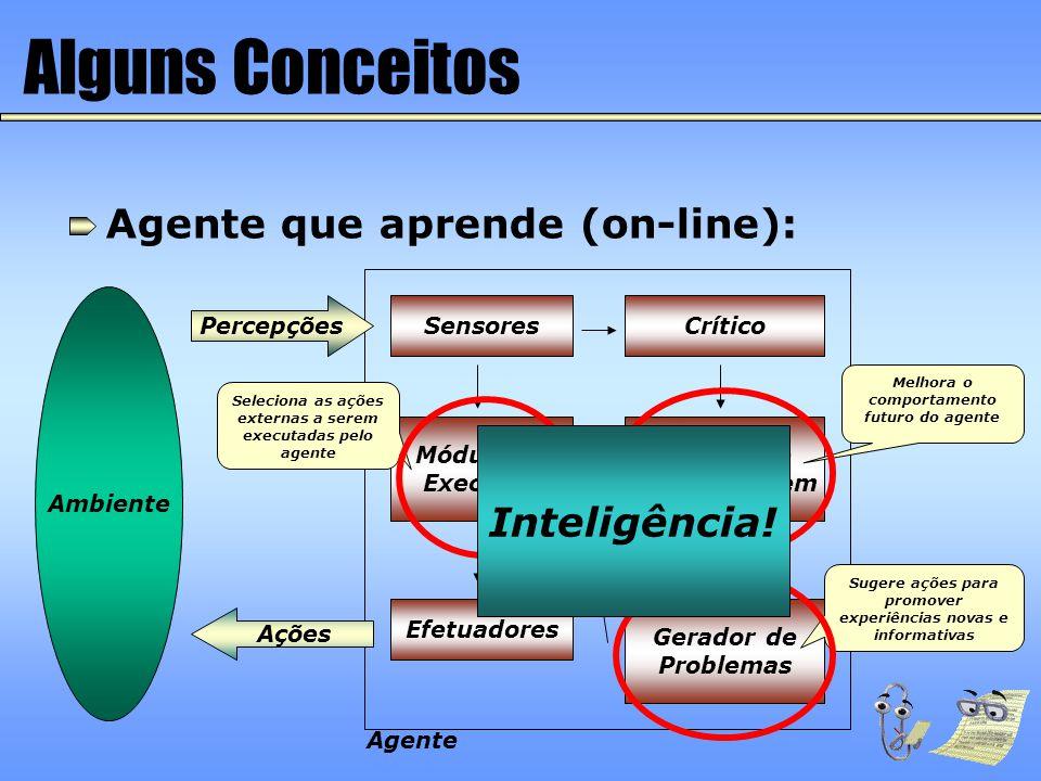 Alguns Conceitos Agente que aprende (on-line): Inteligência! Ambiente