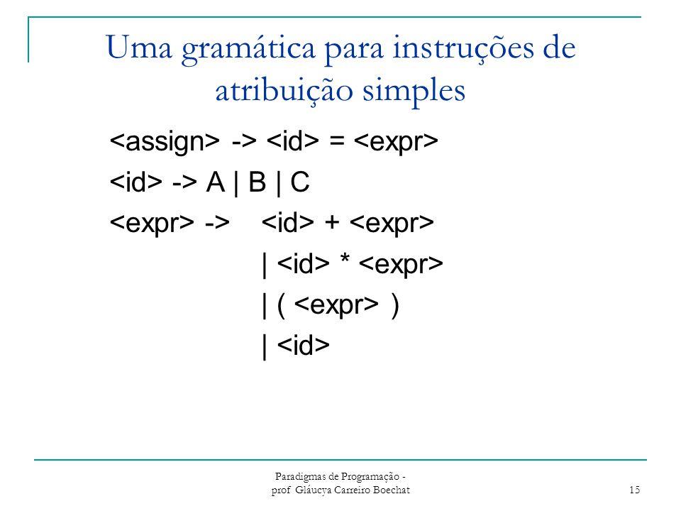 Uma gramática para instruções de atribuição simples