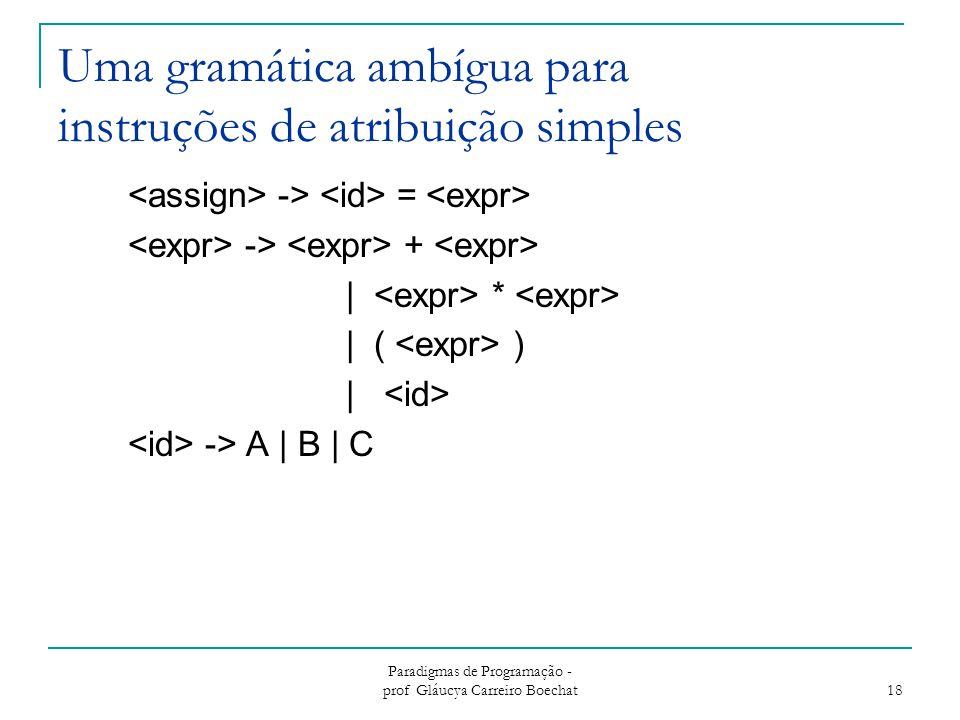 Uma gramática ambígua para instruções de atribuição simples