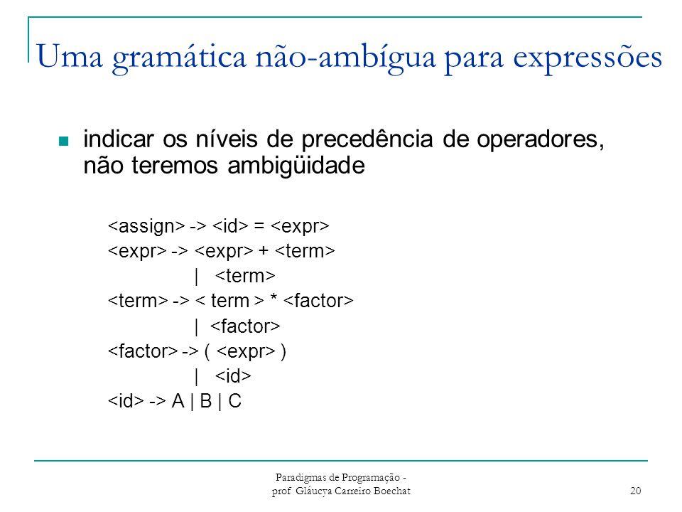 Uma gramática não-ambígua para expressões