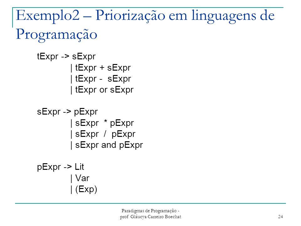 Exemplo2 – Priorização em linguagens de Programação