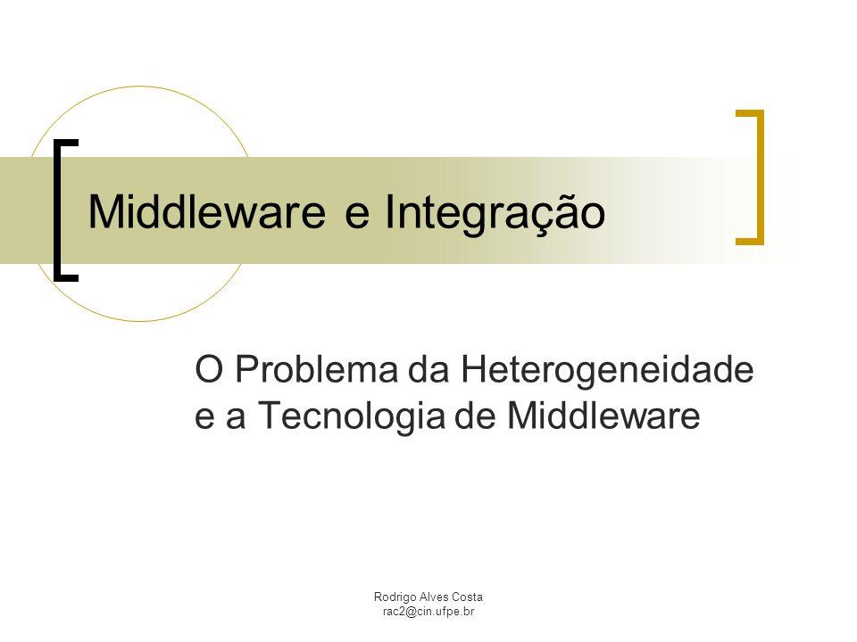 Middleware e Integração