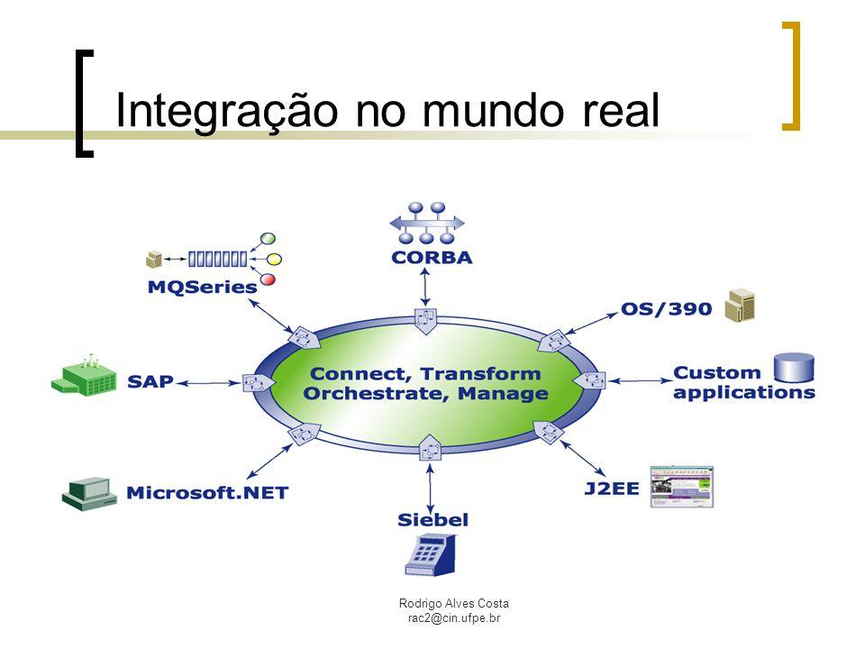 Integração no mundo real
