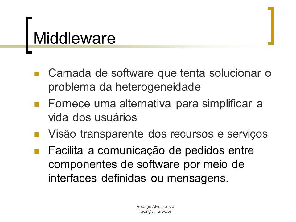 Middleware Camada de software que tenta solucionar o problema da heterogeneidade. Fornece uma alternativa para simplificar a vida dos usuários.