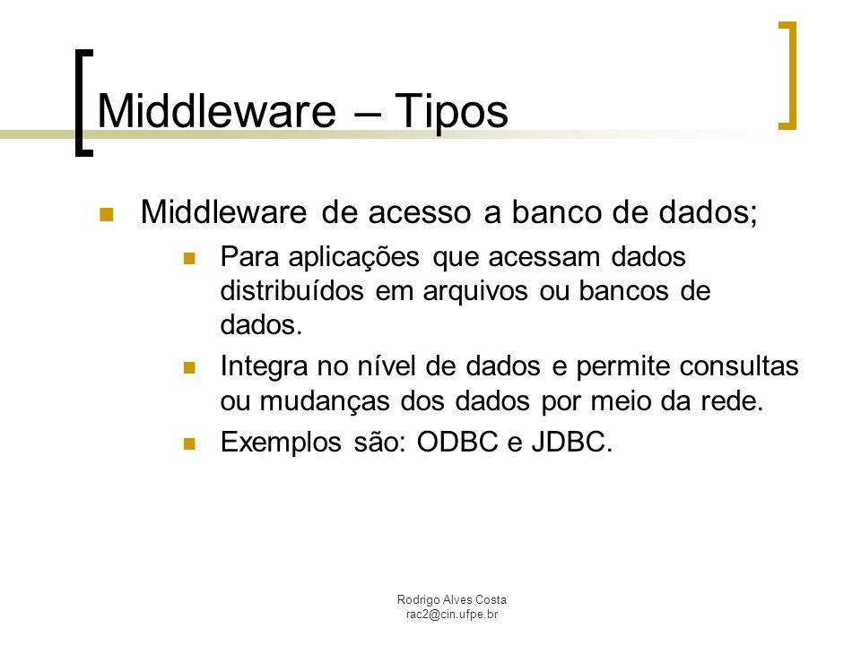 Middleware – Tipos Middleware de acesso a banco de dados;