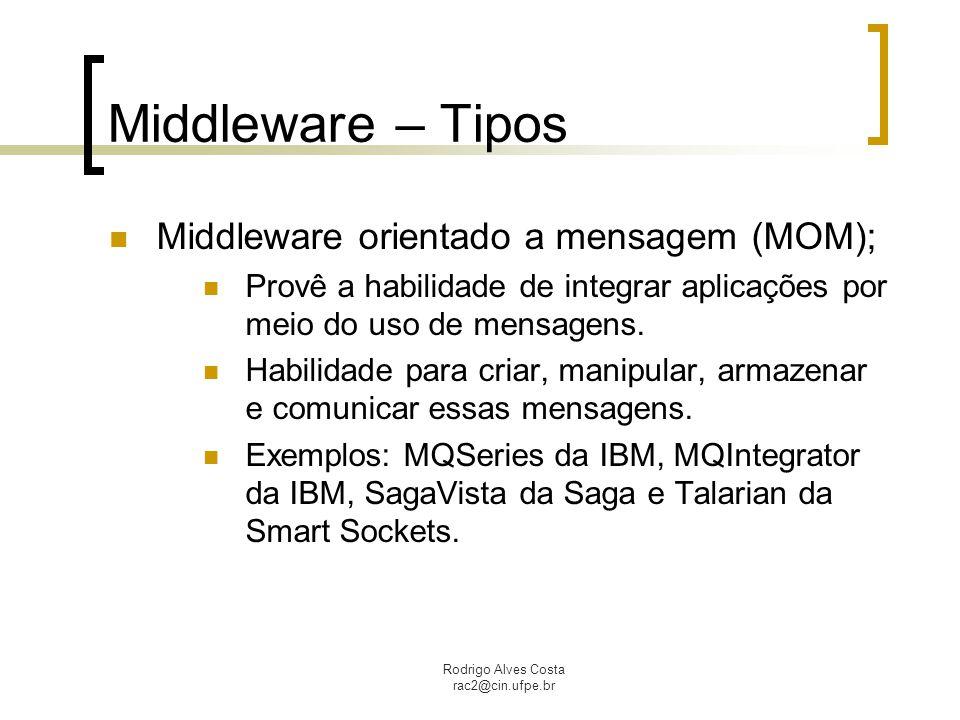 Middleware – Tipos Middleware orientado a mensagem (MOM);