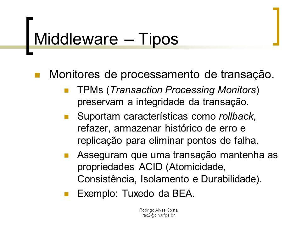 Middleware – Tipos Monitores de processamento de transação.