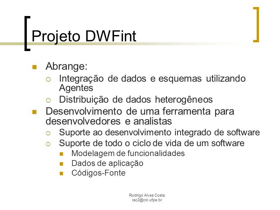 Projeto DWFint Abrange: