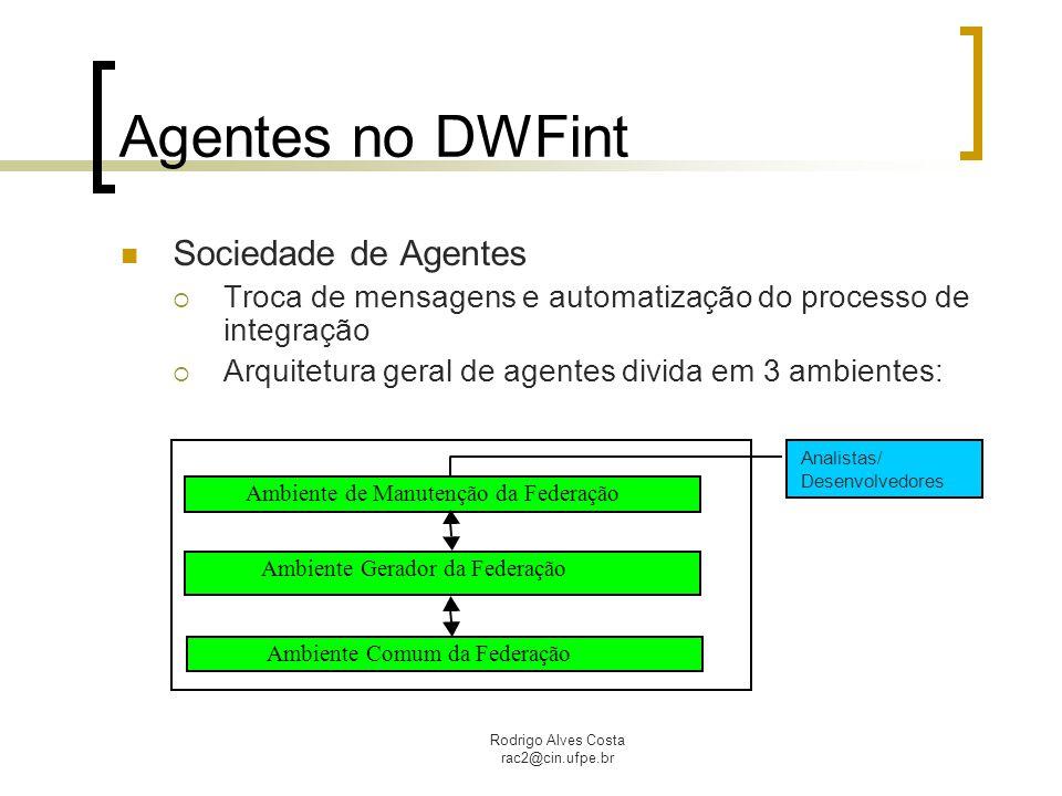 Agentes no DWFint Sociedade de Agentes