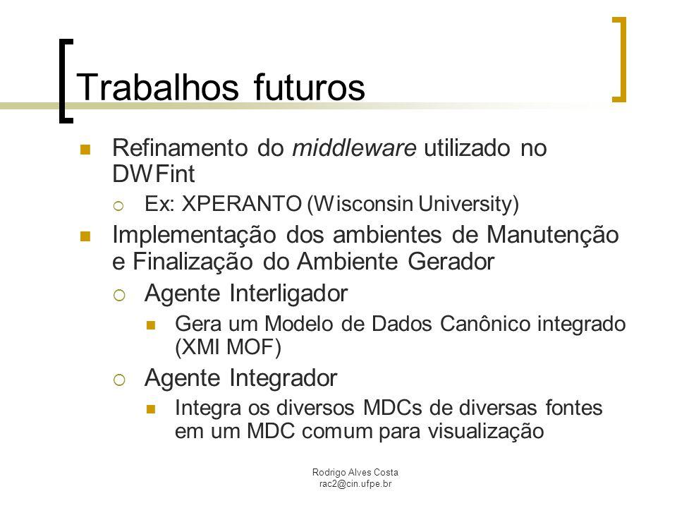 Trabalhos futuros Refinamento do middleware utilizado no DWFint