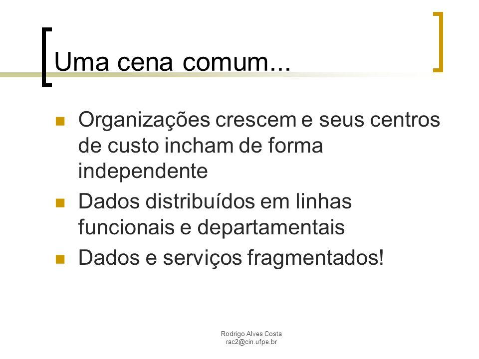 Uma cena comum... Organizações crescem e seus centros de custo incham de forma independente.