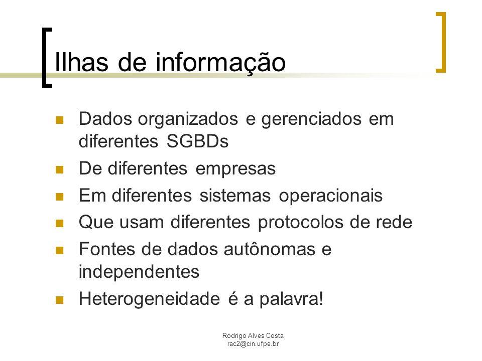 Ilhas de informação Dados organizados e gerenciados em diferentes SGBDs. De diferentes empresas. Em diferentes sistemas operacionais.