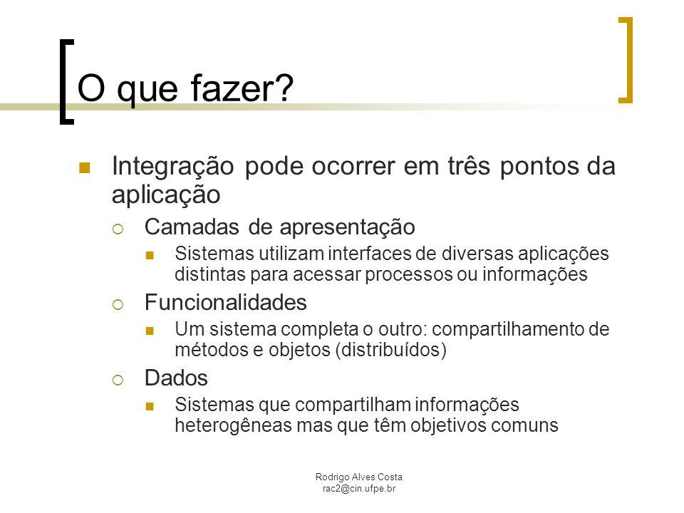 O que fazer Integração pode ocorrer em três pontos da aplicação