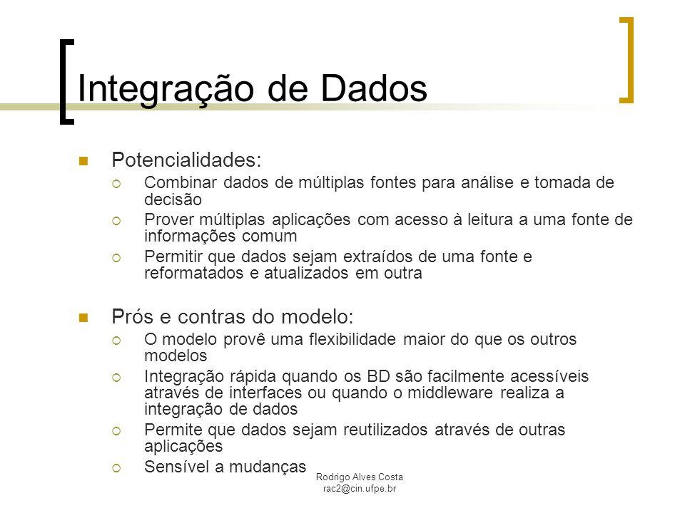 Integração de Dados Potencialidades: Prós e contras do modelo: