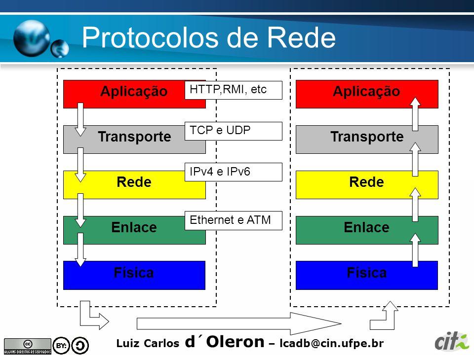 Protocolos de Rede Aplicação Transporte Rede Enlace Física