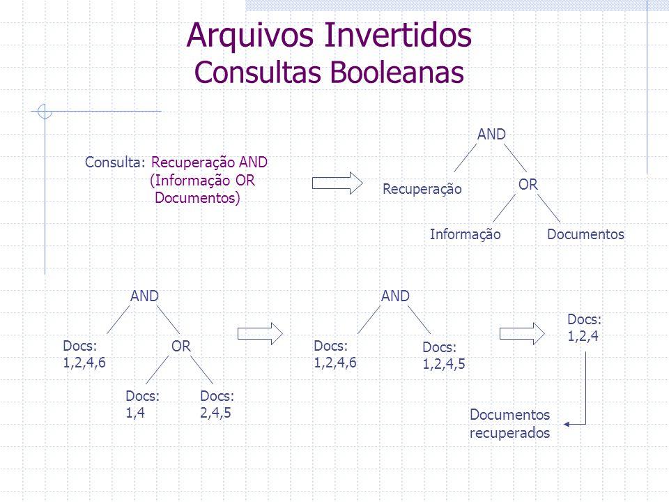 Arquivos Invertidos Consultas Booleanas