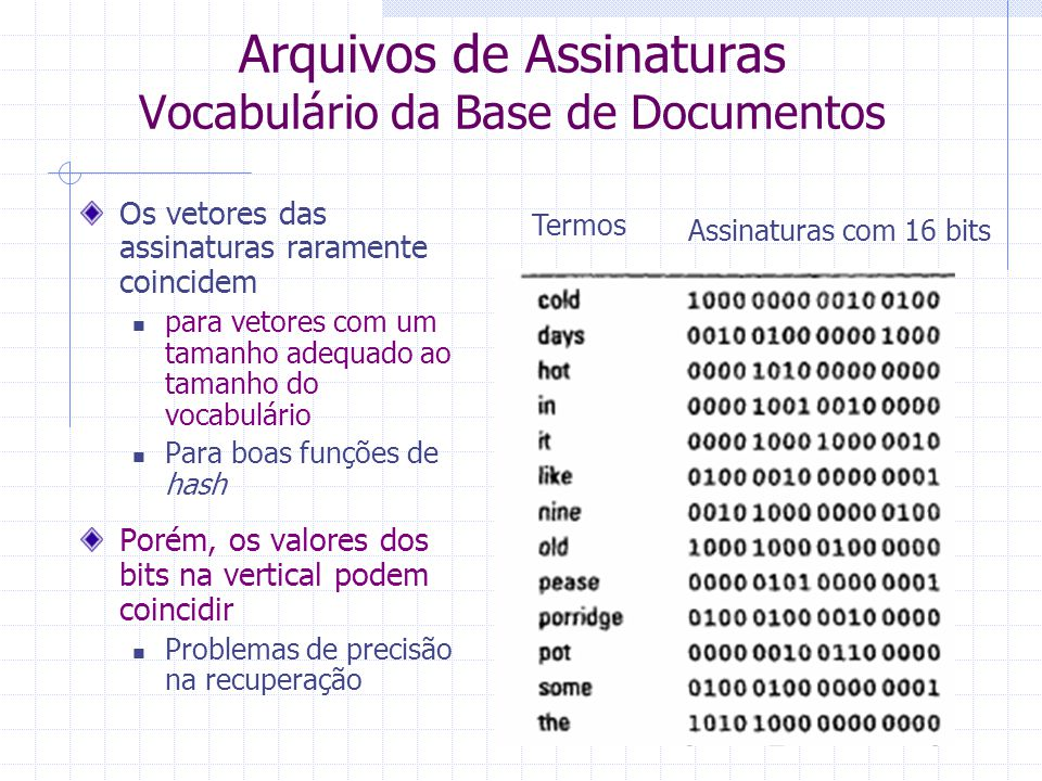 Arquivos de Assinaturas Vocabulário da Base de Documentos