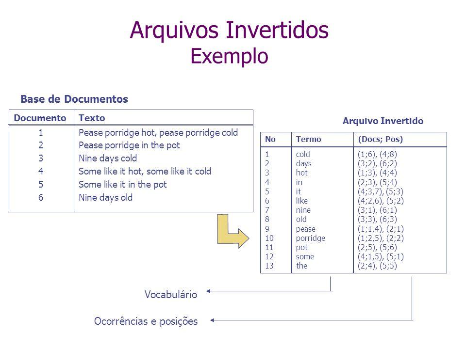 Arquivos Invertidos Exemplo