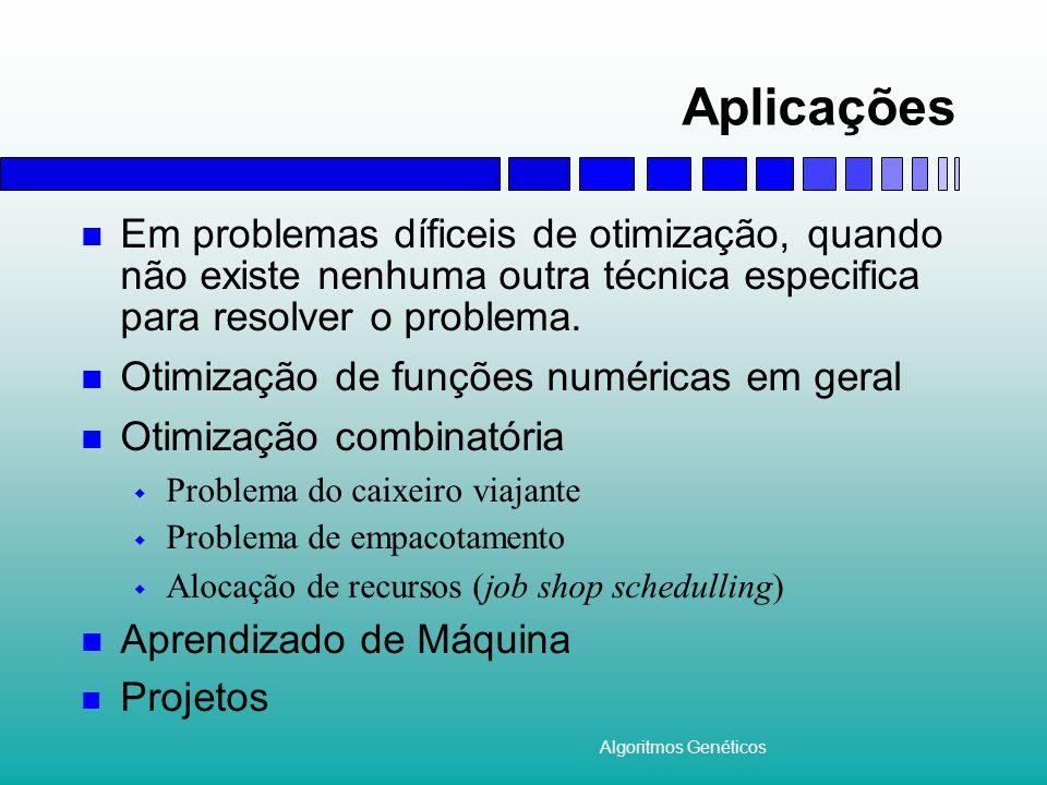 Aplicações Em problemas díficeis de otimização, quando não existe nenhuma outra técnica especifica para resolver o problema.