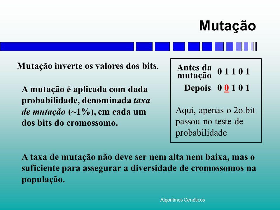 Mutação Mutação inverte os valores dos bits. 0 1 1 0 1 0 0 1 0 1