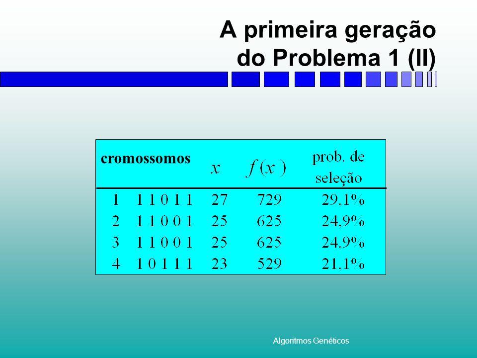 A primeira geração do Problema 1 (II)