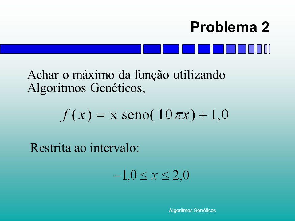 Problema 2 Achar o máximo da função utilizando Algoritmos Genéticos,