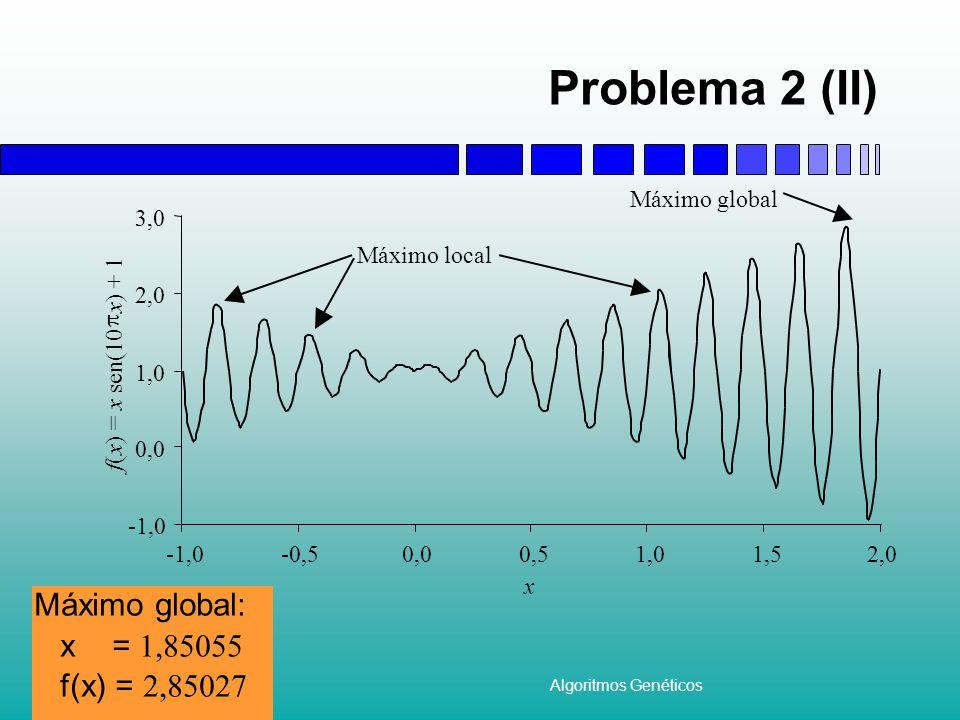 Problema 2 (II) Máximo global: x = 1,85055 f(x) = 2,85027 x f ( ) =