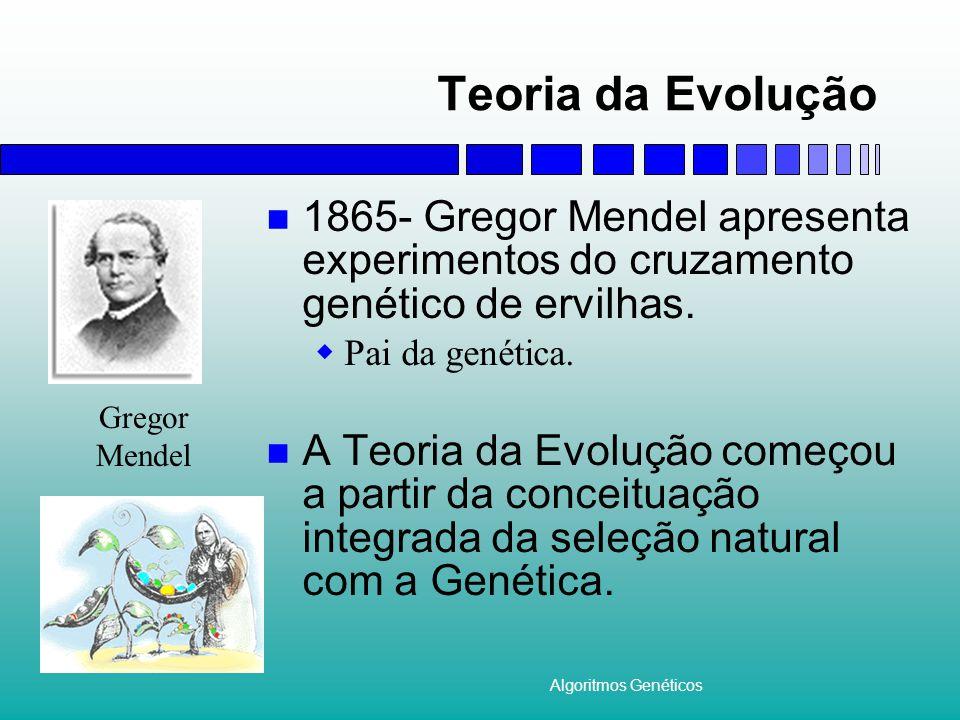 Teoria da Evolução 1865- Gregor Mendel apresenta experimentos do cruzamento genético de ervilhas. Pai da genética.