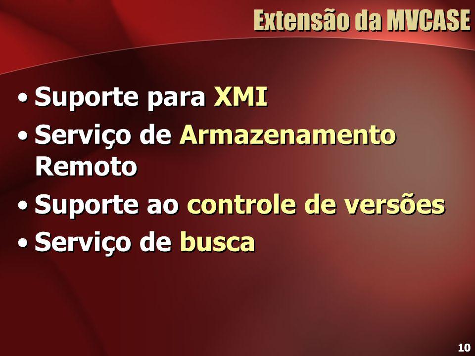 Extensão da MVCASE Suporte para XMI. Serviço de Armazenamento Remoto. Suporte ao controle de versões.