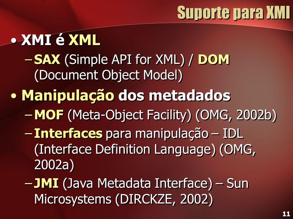 Suporte para XMI XMI é XML Manipulação dos metadados