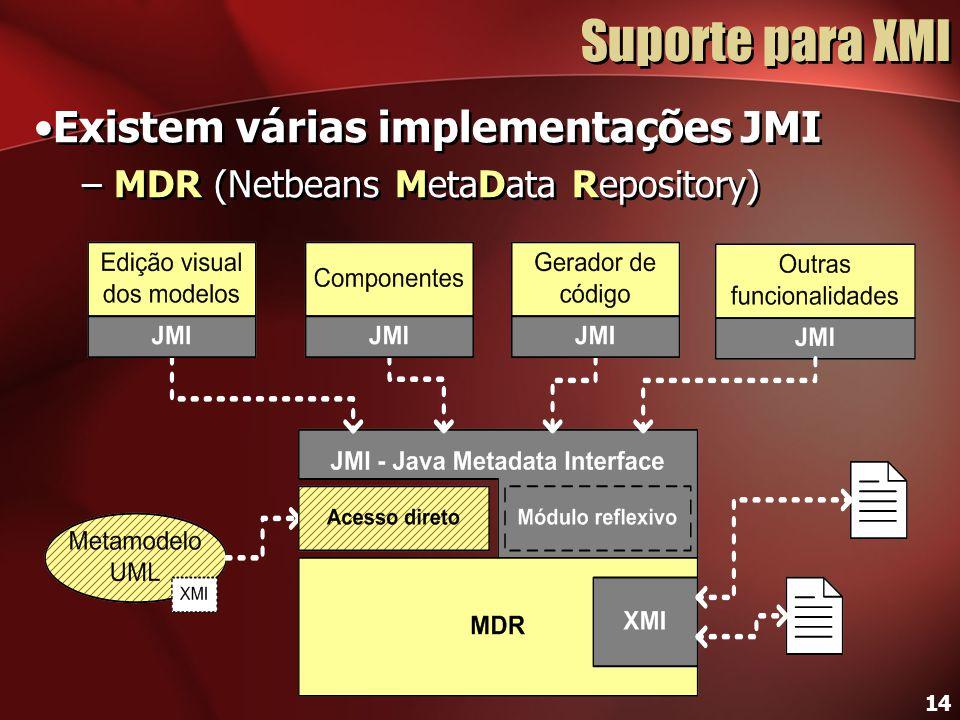 Suporte para XMI Existem várias implementações JMI
