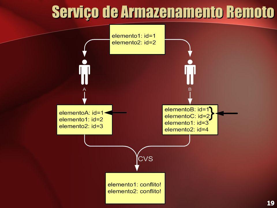 Serviço de Armazenamento Remoto