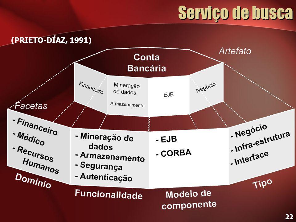 Serviço de busca (PRIETO-DÍAZ, 1991)