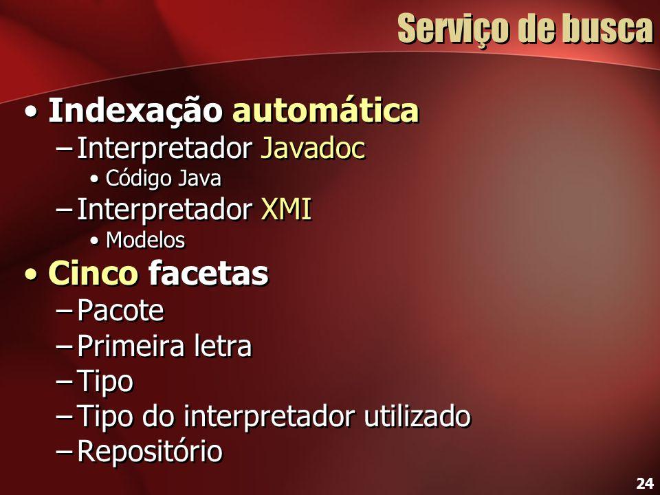 Serviço de busca Indexação automática Cinco facetas