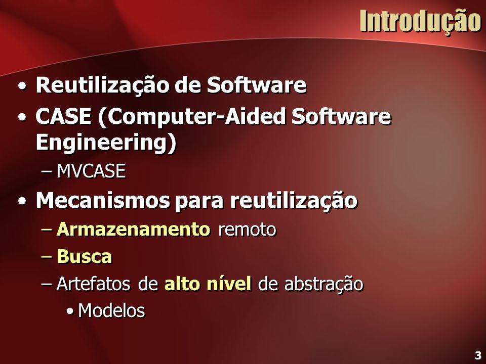 Introdução Reutilização de Software